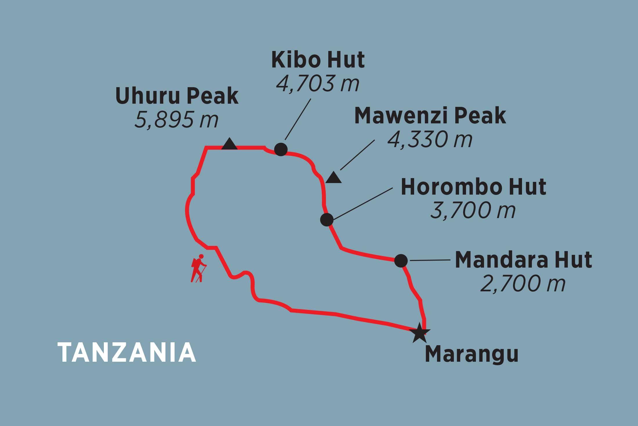 Mt Kilimanjaro Climb - Marangu Route